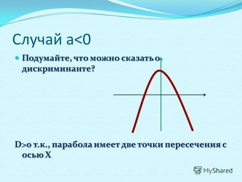 Случай a0 т.к., парабола имеет две точки пересечения с осью X