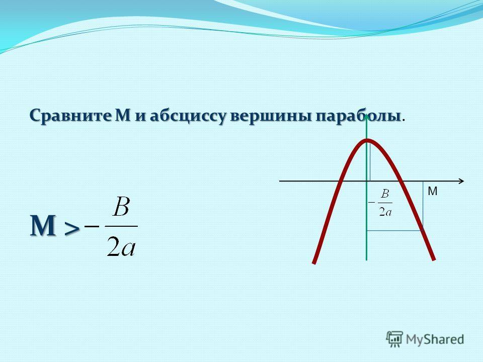 Сравните М и абсциссу вершины параболы Сравните М и абсциссу вершины параболы. М > М