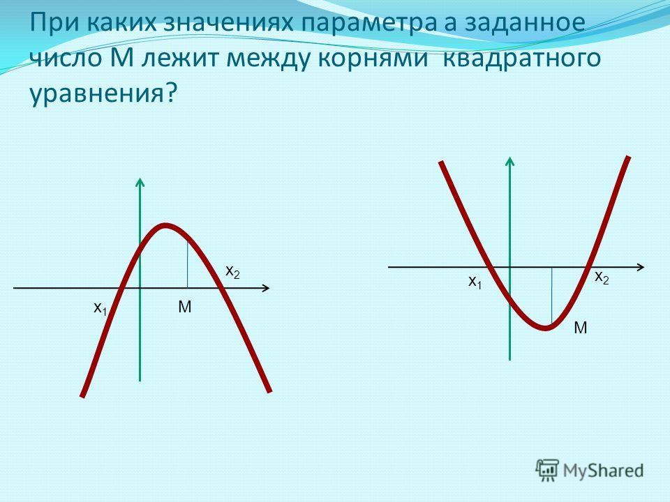 При каких значениях параметра а заданное число М лежит между корнями квадратного уравнения? М х 1 х 1 х 2 х 2 М х 2 х 2 х 1 х 1
