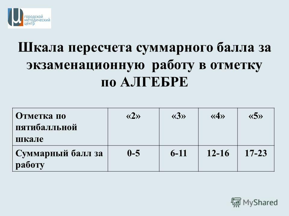 Шкала пересчета суммарного балла за экзаменационную работу в отметку по АЛГЕБРЕ Отметка по пятибалльной шкале «2»«3»«4»«5» Суммарный балл за работу 0-56-1112-1617-23
