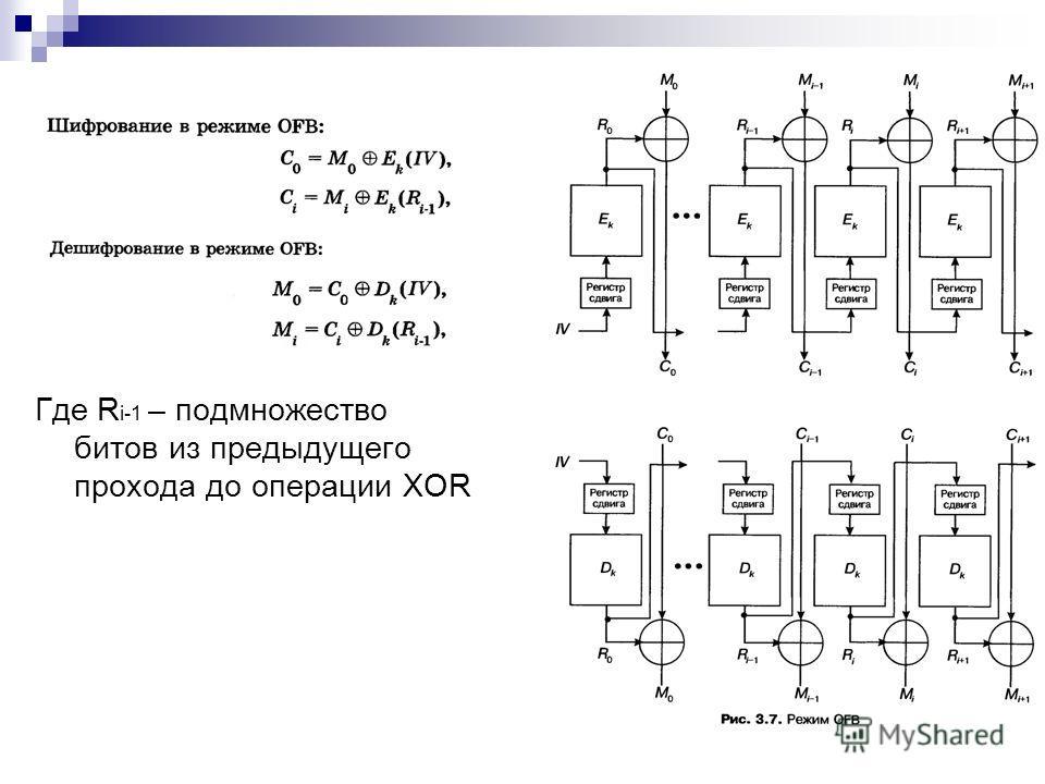 Где R i-1 – подмножество битов из предыдущего прохода до операции XOR