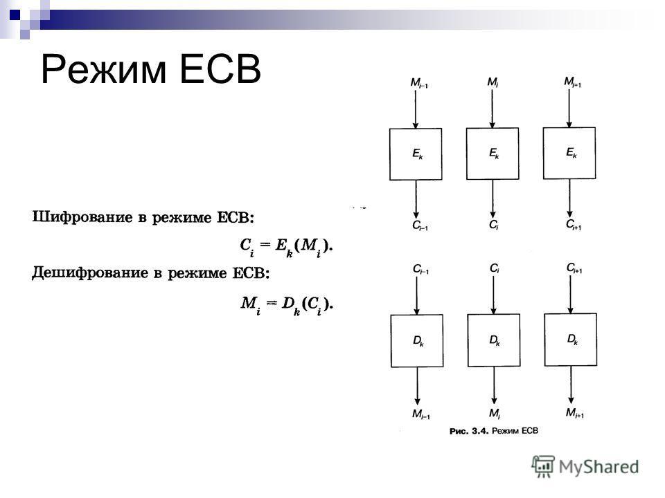 Режим ECB