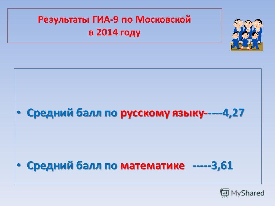 Результаты ГИА-9 по Московской в 2014 году Средний балл по русскому языку-----4,27 Средний балл по русскому языку-----4,27 Средний балл по математике -----3,61 Средний балл по математике -----3,61