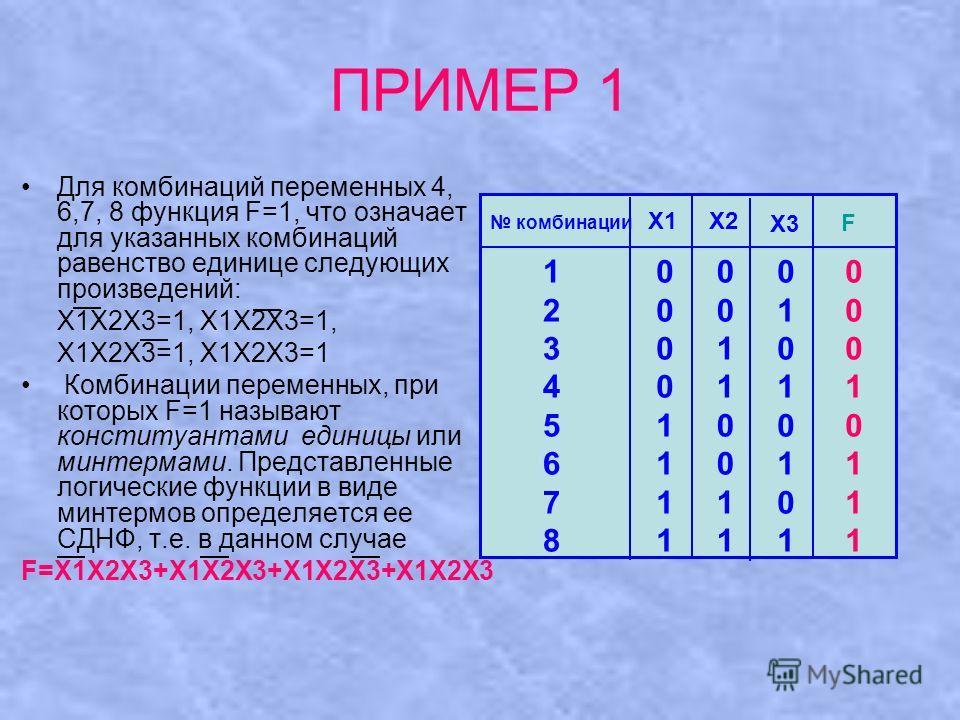 ПРИМЕР 1 Для комбинаций переменных 4, 6,7, 8 функция F=1, что означает для указанных комбинаций равенство единице следующих произведений: X1X2X3=1, X1X2X3=1, X1X2X3=1 Комбинации переменных, при которых F=1 называют конституантами единицы или минтерма