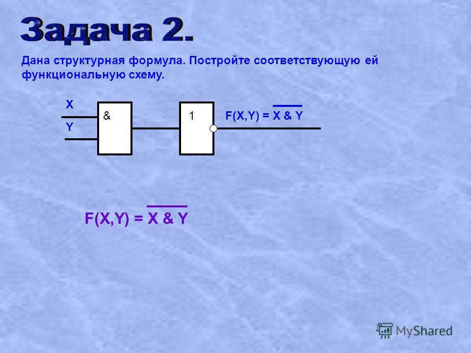 Дана структурная формула. Постройте соответствующую ей функциональную схему. & X Y F(X,Y) = X & Y 1