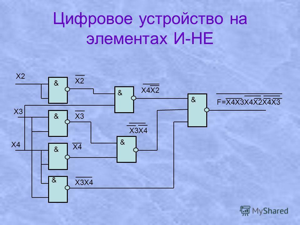 Цифровое устройство на элементах И-НЕ & & & & & & & X2 X3 X4 X2 X3 X4 X3X4 X4X2 X3X4 F=X4X3X4X2X4X3