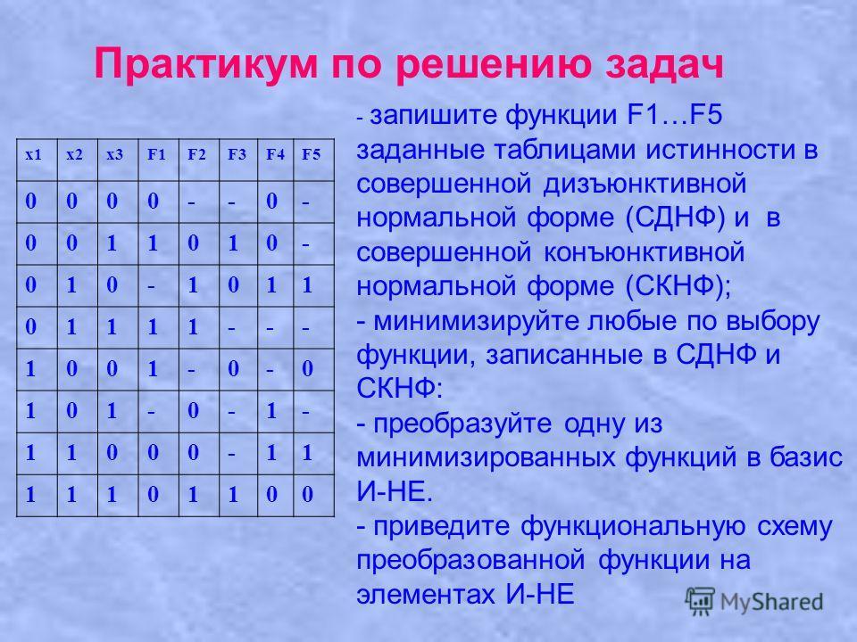 x1 х 2 х 3 х 3F1F2F3F4F5 0000--0- 0011010- 010-1011 01111--- 1001-0-0 101-0-1- 11000-11 11101100 Практикум по решению задач - запишите функции F1…F5 заданные таблицами истинности в совершенной дизъюнктивной нормальной форме (СДНФ) и в совершенной кон