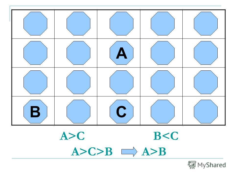 A>C>B A>B А BC A>C A>B A>C> B A> B B B A>C >B A>B