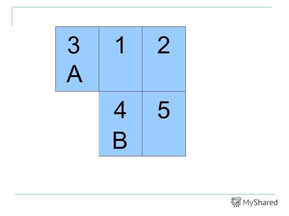 4 B 3 A 5 21