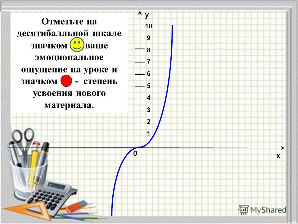 Отметьте на десятибалльной шкале значком ваше эмоциональное ощущение на уроке и значком - степень усвоения нового материала. 10 9 8 7 6 5 4 3 2 1 у х 0