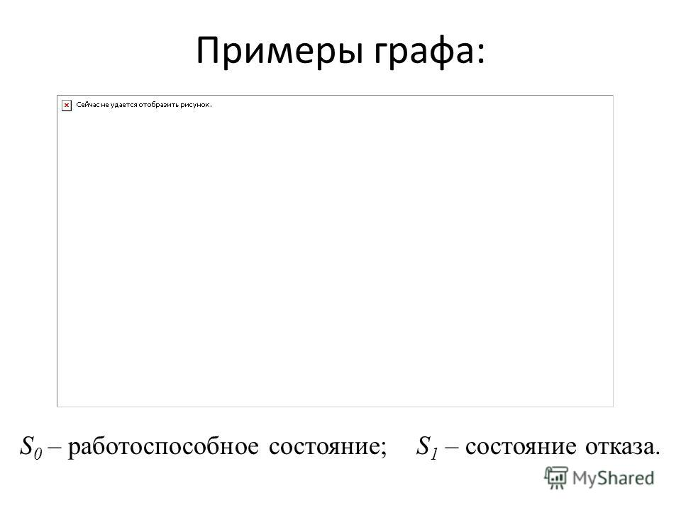Примеры графа: S 0 – работоспособное состояние; S 1 – состояние отказа.