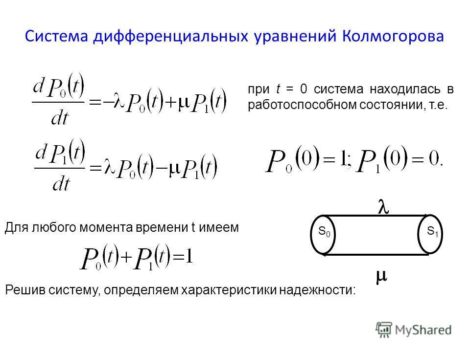 Система дифференциальных уравнений Колмогорова при t = 0 система находилась в работоспособном состоянии, т.е. Для любого момента времени t имеем Решив систему, определяем характеристики надежности: S0S0 S1S1