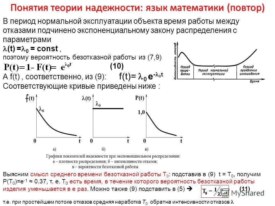 Понятия теории надежности: язык математики (повтор) В период нормальной эксплуатации объекта время работы между отказами подчинено экспоненциальному закону распределения с параметрами (t) = 0 = const, поэтому вероятность безотказной работы из (7,9) (