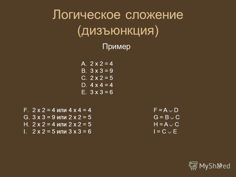13 из 20 13 Логическое сложение (дизъюнкция) Пример A.2 х 2 = 4 B.3 х 3 = 9 C.2 х 2 = 5 D.4 х 4 = 4 E.3 х 3 = 6 F.2 х 2 = 4 или 4 х 4 = 4 F = A D G.3 х 3 = 9 или 2 х 2 = 5 G = B C H.2 х 2 = 4 или 2 х 2 = 5 H = A C I.2 х 2 = 5 или 3 х 3 = 6 I = С Е