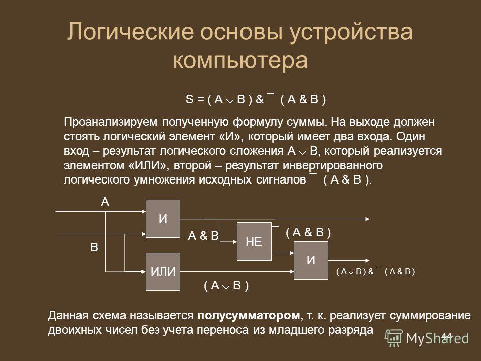 44 из 20 44 Логические основы устройства компьютера S = ( А В ) & ¯ ( А & B ) Проанализируем полученную формулу суммы. На выходе должен стоять логический элемент «И», который имеет два входа. Один вход – результат логического сложения А В, который ре