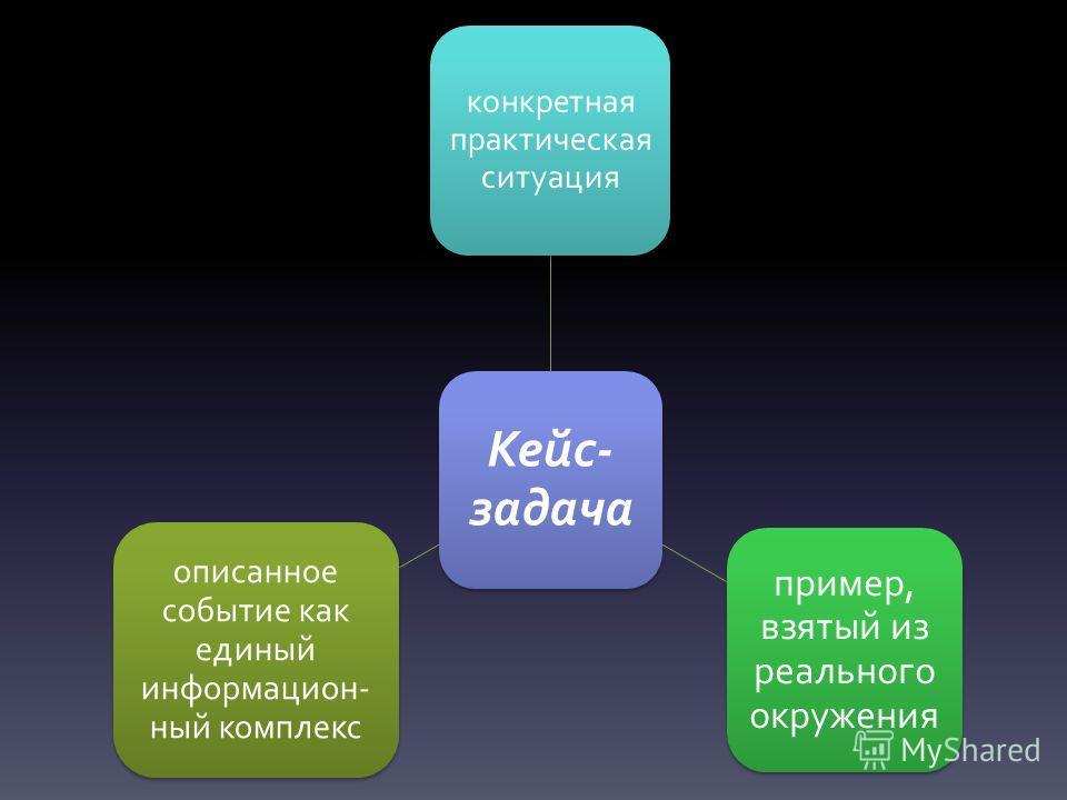 Кейс- задача конкретная практическая ситуация пример, взятый из реального окружения описанное событие как единый информацион- ный комплекс