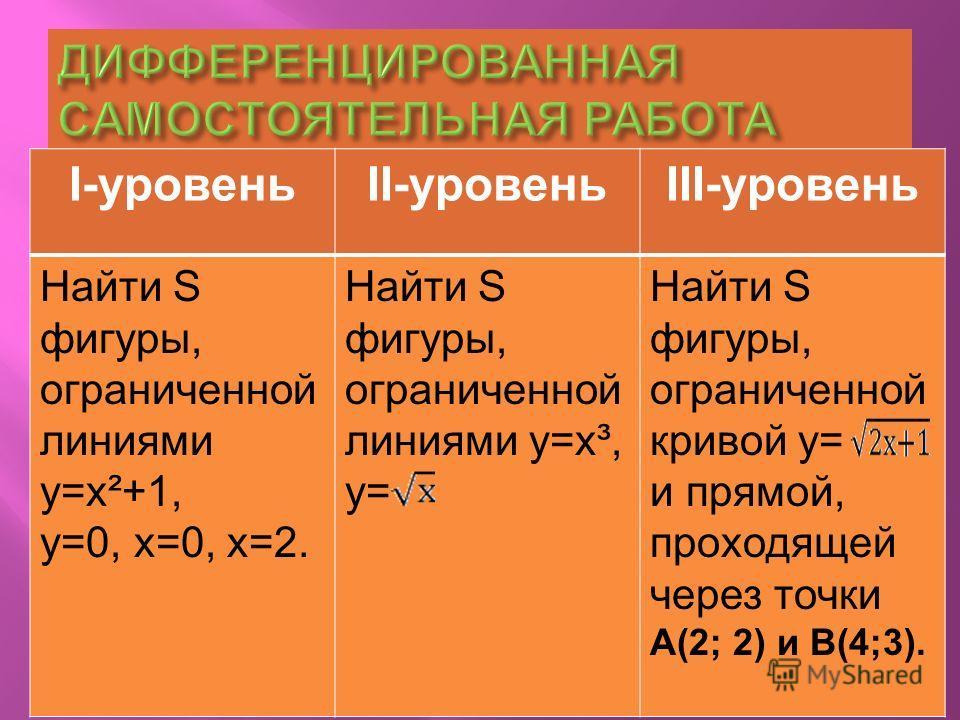 Ι-уровеньΙΙ-уровеньΙΙΙ-уровень Найти S фигуры, ограниченной линиями y=x²+1, y=0, x=0, x=2. Найти S фигуры, ограниченной линиями y=x³, y= Найти S фигуры, ограниченной кривой y= и прямой, проходящей через точки А(2; 2) и В(4;3).