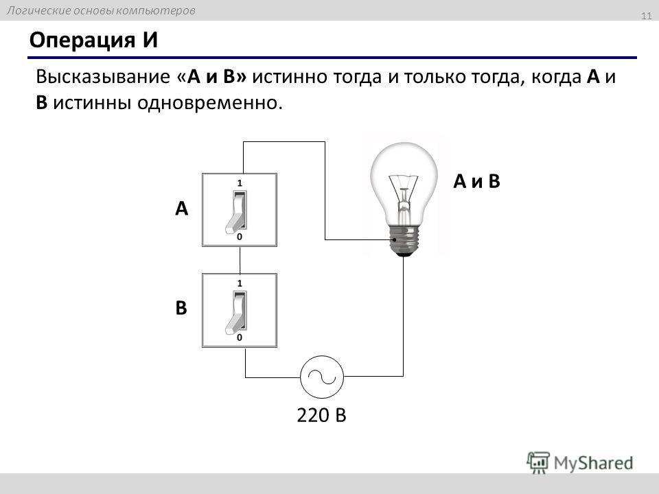 Логические основы компьютеров 11 Операция И Высказывание «A и B» истинно тогда и только тогда, когда А и B истинны одновременно. 220 В A и B A B