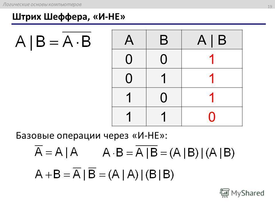 Логические основы компьютеров 19 Штрих Шеффера, «И-НЕ» ABА | B 001 011 101 110 Базовые операции через «И-НЕ»:
