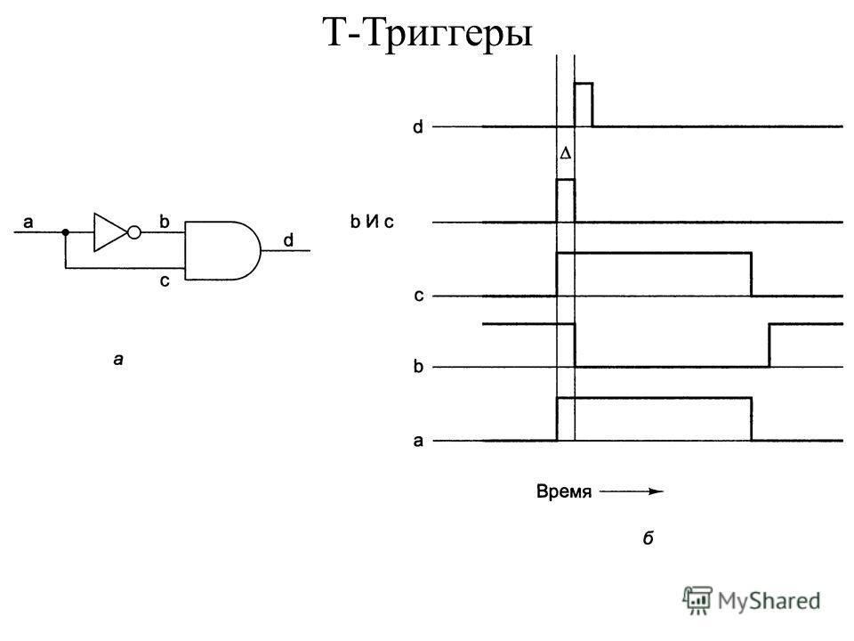 Т-Триггеры