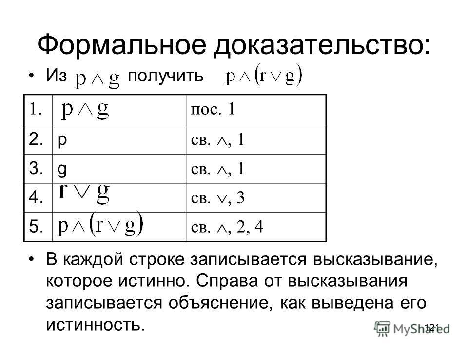 121 Формальное доказательство: Из получить В каждой строке записывается высказывание, которое истинно. Справа от высказывания записывается объяснение, как выведена его истинность. 1.пос. 1 2. p св., 1 3. g св., 1 4. св., 3 5. св., 2, 4