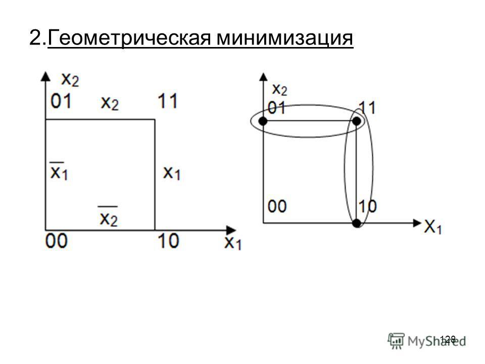 128 2. Геометрическая минимизация
