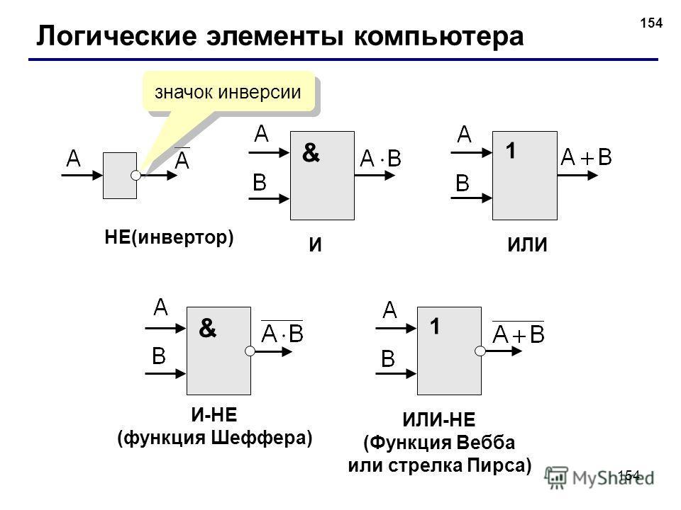 154 Логические элементы компьютера & 11 & НЕ(инвертор) ИИЛИ ИЛИ-НЕ (Функция Вебба или стрелка Пирса) И-НЕ (функция Шеффера) значок инверсии