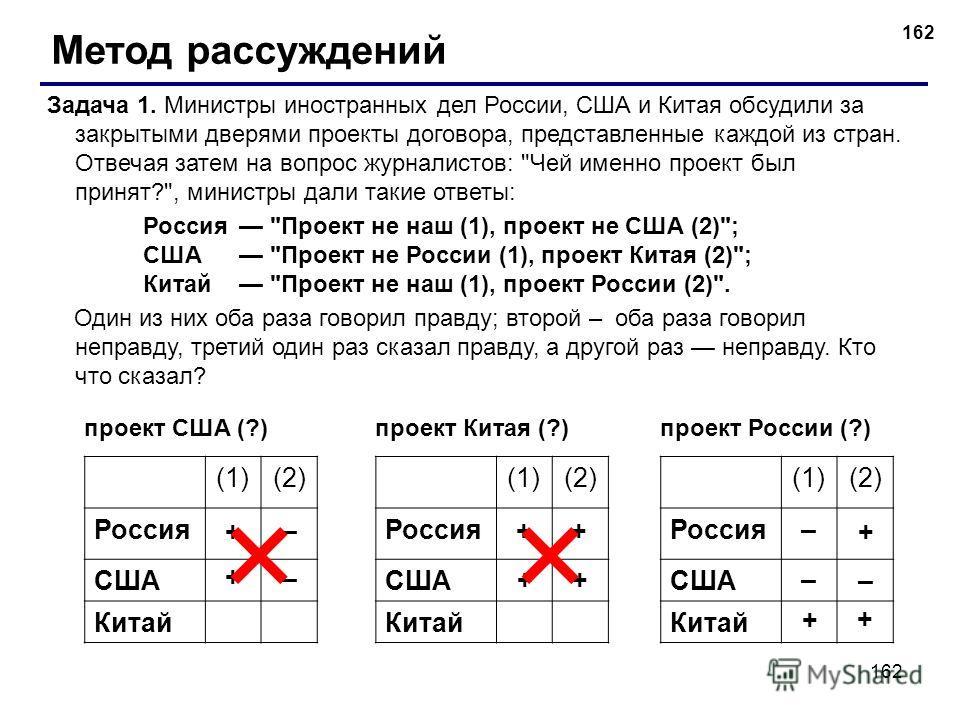162 Метод рассуждений Задача 1. Министры иностранных дел России, США и Китая обсудили за закрытыми дверями проекты договора, представленные каждой из стран. Отвечая затем на вопрос журналистов: