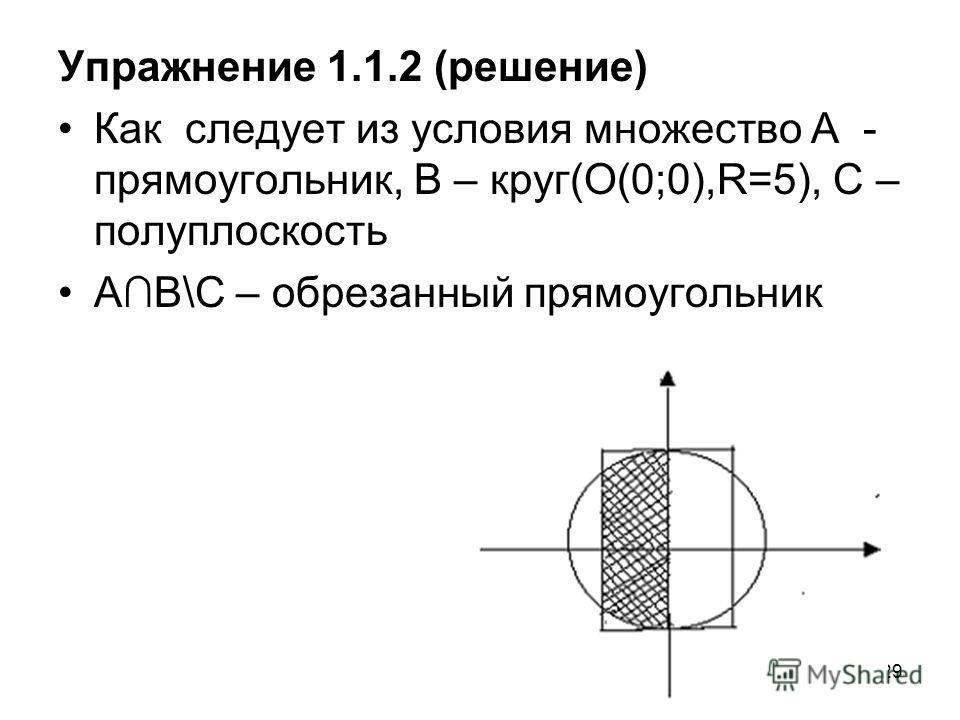 29 Упражнение 1.1.2 (решение) Как следует из условия множество А - прямоугольник, В – круг(О(0;0),R=5), С – полуплоскость AB\С – обрезанный прямоугольник