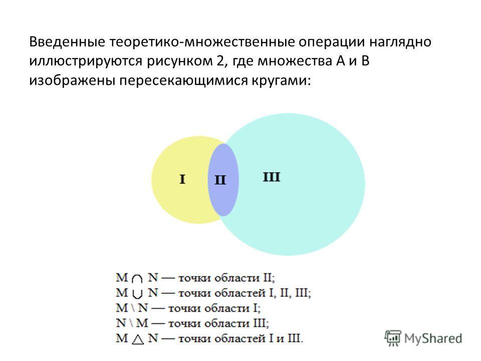 Введенные теоретико-множественные операции наглядно иллюстрируются рисунком 2, где множества А и В изображены пересекающимися кругами:
