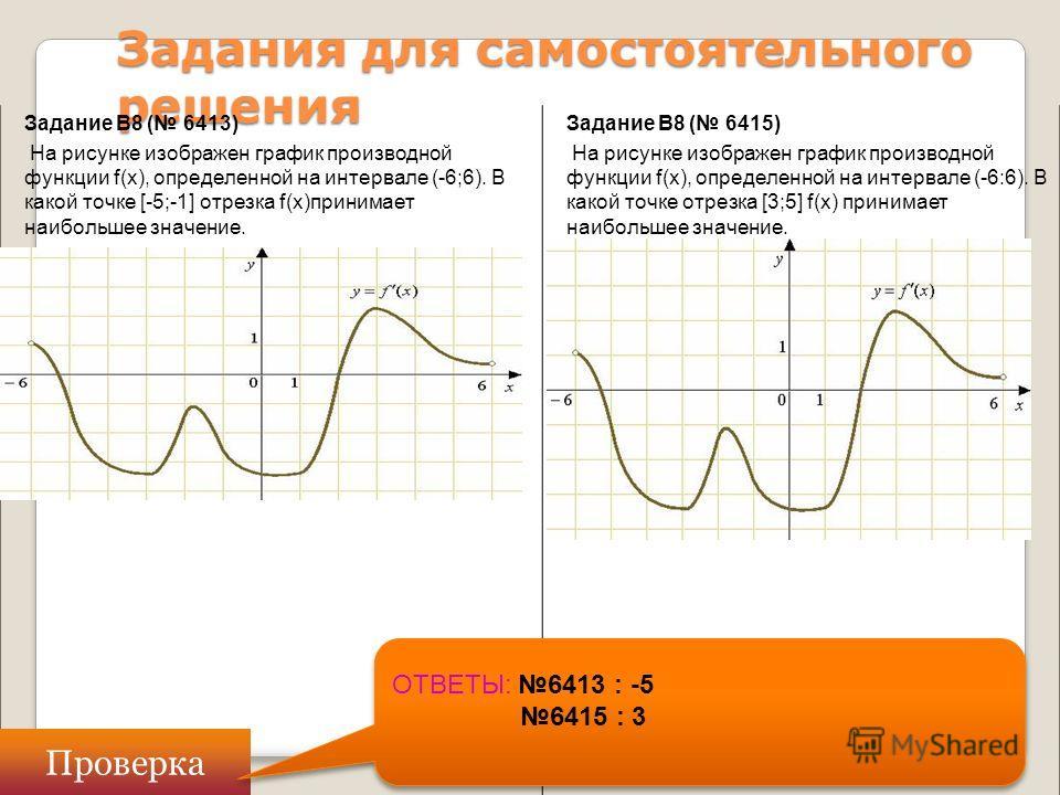 Задания для самостоятельного решения Задание B8 ( 6413) На рисунке изображен график производной функции f(x), определенной на интервале (-6;6). В какой точке [-5;-1] отрезка f(x)принимает наибольшее значение. Задание B8 ( 6415) На рисунке изображен г