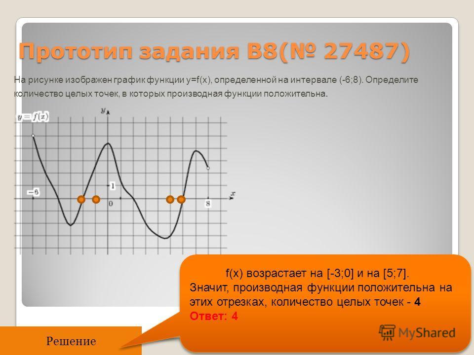 Прототип задания B8( 27487) Решение На рисунке изображен график функции y=f(x), определенной на интервале (-6;8). Определите количество целых точек, в которых производная функции положительна. f(x) возрастает на [-3;0] и на [5;7]. Значит, производная