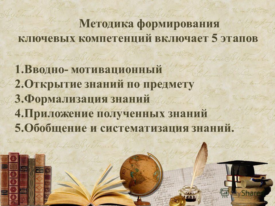 Методика формирования ключевых компетенций включает 5 этапов 1.Вводно- мотивационный 2. Открытие знаний по предмету 3. Формализация знаний 4. Приложение полученных знаний 5. Обобщение и систематизация знаний.