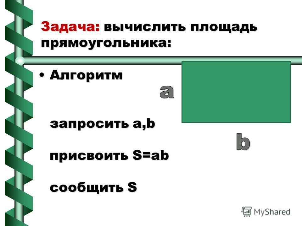 Задача: вычислить площадь прямоугольника: Алгоритм запросить a,b присвоить S=ab сообщить SАлгоритм запросить a,b присвоить S=ab сообщить S