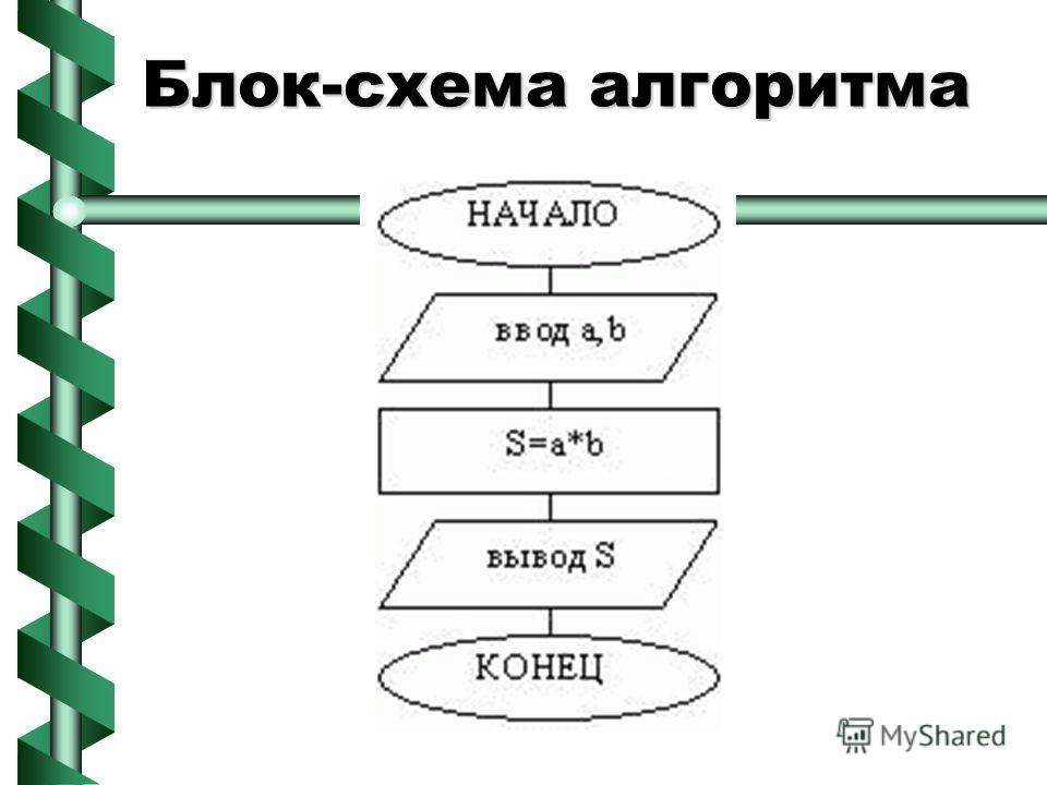 Алгоритм. схема алгоритма. примеры