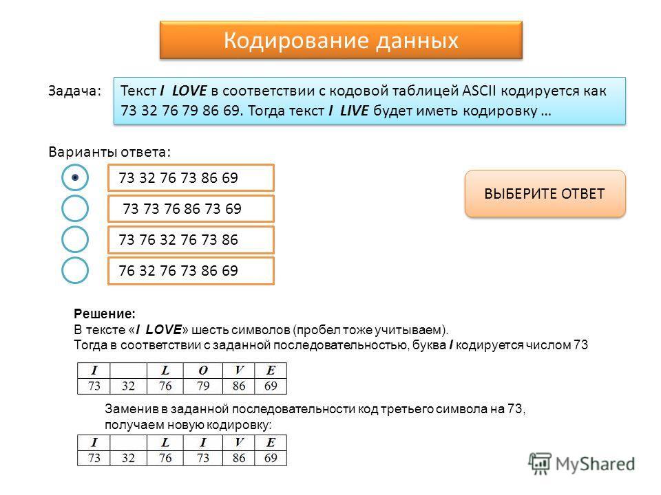 Текст I LOVE в соответствии с кодовой таблицей ASCII кодируется как 73 32 76 79 86 69. Тогда текст I LIVE будет иметь кодировку … Варианты ответа: Задача: 73 32 76 73 86 69 73 73 76 86 73 69 73 76 32 76 73 86 76 32 76 73 86 69 ВЫБЕРИТЕ ОТВЕТ Кодирова
