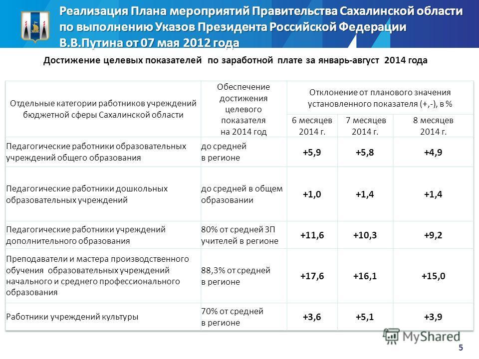 Реализация Плана мероприятий Правительства Сахалинской области по выполнению Указов Президента Российской Федерации В.В.Путина от 07 мая 2012 года Достижение целевых показателей по заработной плате за январь-август 2014 года 5