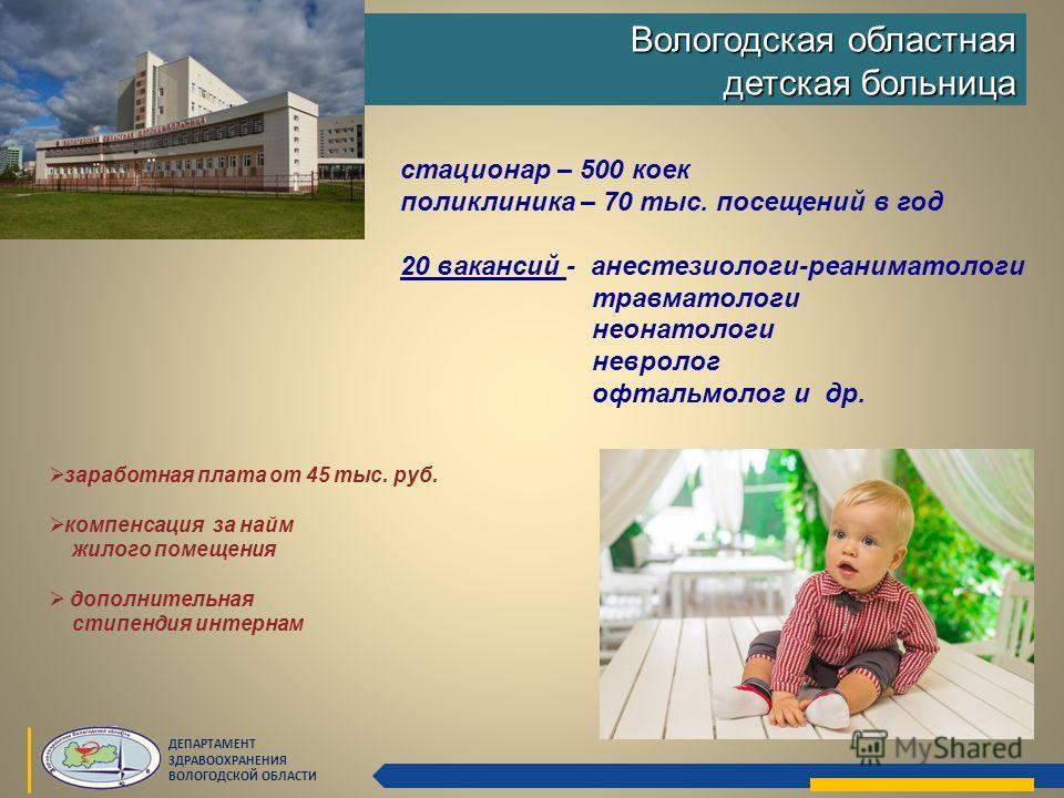 ДЕПАРТАМЕНТ ЗДРАВООХРАНЕНИЯ ВОЛОГОДСКОЙ ОБЛАСТИ Вологодская областная детская больница Вологодская областная детская больница стационар – 500 коек поликлиника – 70 тыс. посещений в год 20 вакансий - анестезиологи-реаниматологи травматологи неонатолог