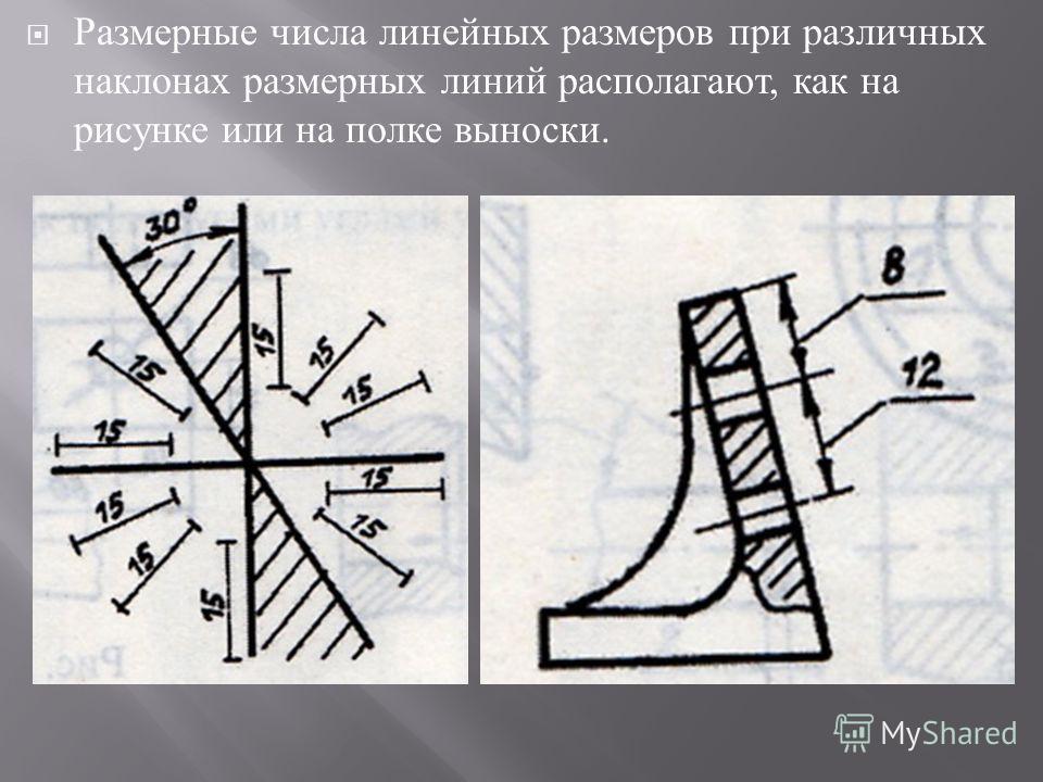 Размерные числа линейных размеров при различных наклонах размерных линий располагают, как на рисунке или на полке выноски.