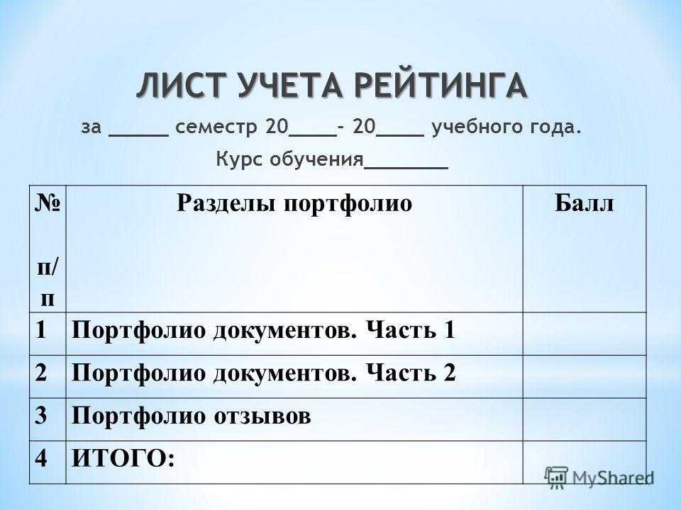 ЛИСТ УЧЕТА РЕЙТИНГА за _____ семестр 20____- 20____ учебного года. Курс обучения_______ п/ п Разделы портфолио Балл 1Портфолио документов. Часть 1 2Портфолио документов. Часть 2 3Портфолио отзывов 4ИТОГО: