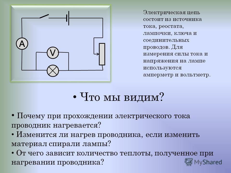Электрическая цепь состоит из источника тока, реостата, лампочки, ключа и соединительных проводов. Для измерения силы тока и напряжения на лампе используются амперметр и вольтметр. Что мы видим? Почему при прохождении электрического тока проводник на