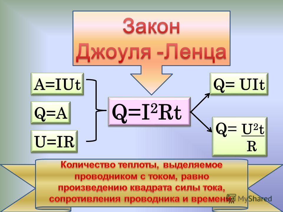 Необходимо вывести зависимость между - количеством теплоты Q, - работой А, - силой тока I, - сопротивлением R. A=IUt Q=AQ=A Q=AQ=A U=IR Q=I 2 Rt Q= UIt Q= U 2 t R Q= U 2 t R