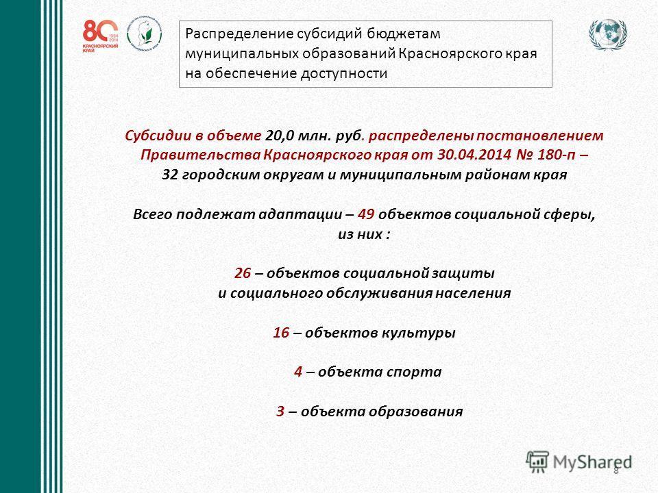 Субсидии в объеме 20,0 млн. руб. распределены постановлением Правительства Красноярского края от 30.04.2014 180-п – 32 городским округам и муниципальным районам края Всего подлежат адаптации – 49 объектов социальной сферы, из них : 26 – объектов соци