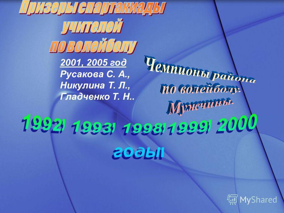 2001, 2005 год Русакова С. А., Никулина Т. Л., Гладченко Т. Н..