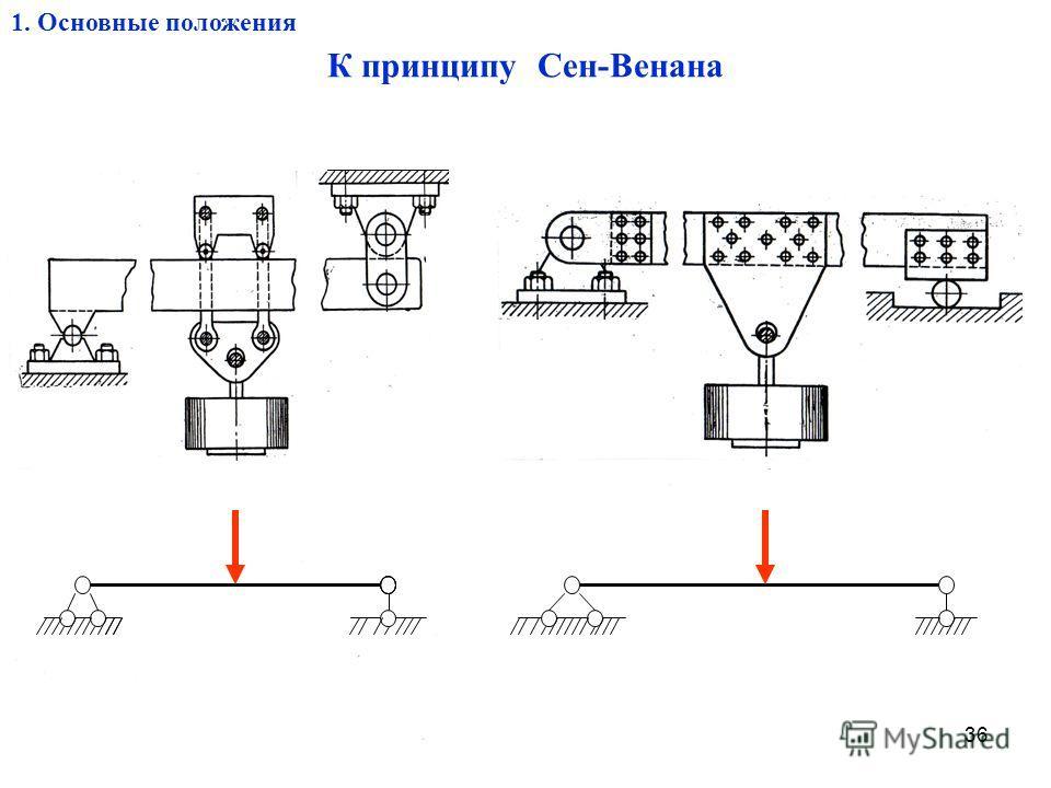36 К принципу Сен-Венана 1. Основные положения