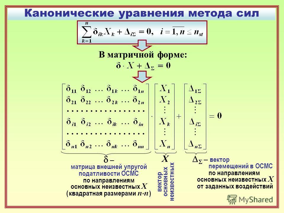 Канонические уравнения метода сил – матрица внешней упругой податливости ОСМС по направлениям основных неизвестных X ( квадратная размерами n * n ) В матричной форме: в е к т о р о с н о в н ы х н е и з в е с т н ы х X – в ектор перемещений в ОСМС по