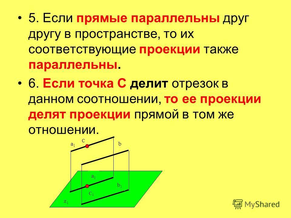 5. Если прямые параллельны друг другу в пространстве, то их соответствующие проекции также параллельны. 6. Если точка С делит отрезок в данном соотношении, то ее проекции делят проекции прямой в том же отношении. π1π1 b1b1 а 1 а 1 а 1 а 1 b C1C1 C