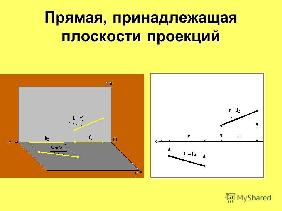Прямая, принадлежащая плоскости проекций