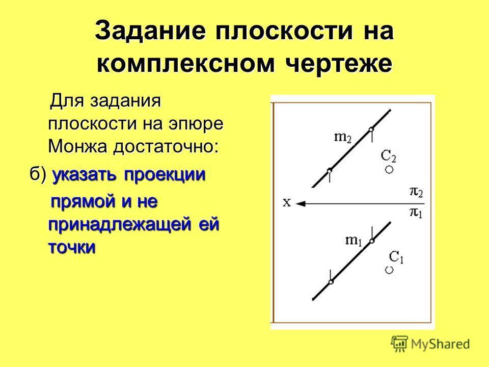 Задание плоскости на комплексном чертеже Для задания плоскости на эпюре Монжа достаточно: Для задания плоскости на эпюре Монжа достаточно: б) указать проекции прямой и не принадлежащей ей точки прямой и не принадлежащей ей точки
