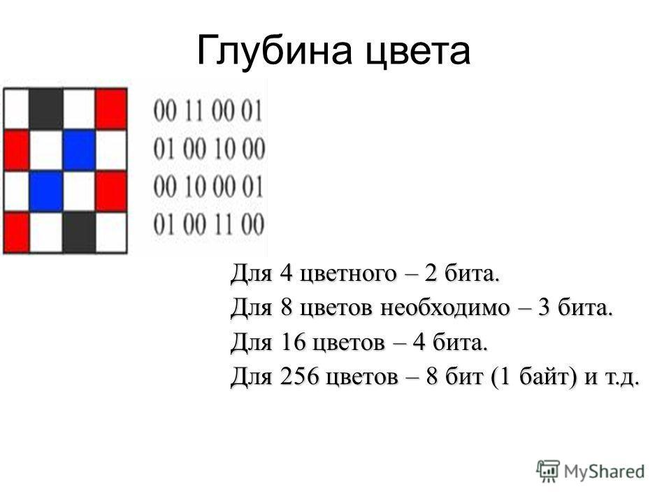 Глубина цвета Для 4 цветного – 2 бита. Для 8 цветов необходимо – 3 бита. Для 16 цветов – 4 бита. Для 256 цветов – 8 бит (1 байт) и т.д.